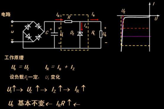 2,稳压管               已知电路中稳压管vdz1和vdz2的稳定电压