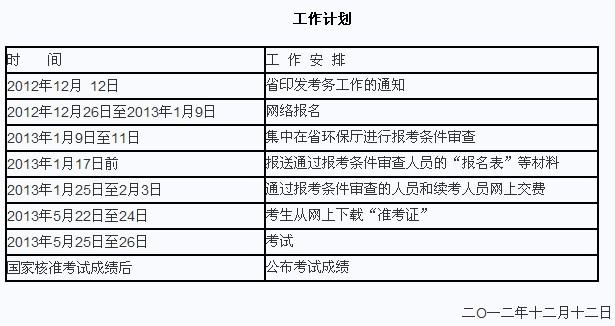 2013年环评工程师考试报名通知